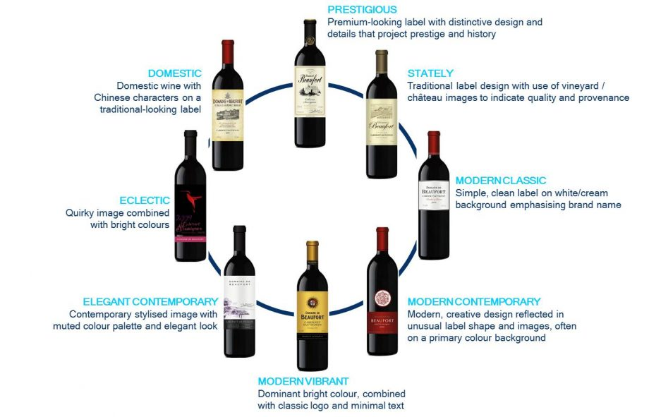 Wine Intelligence research