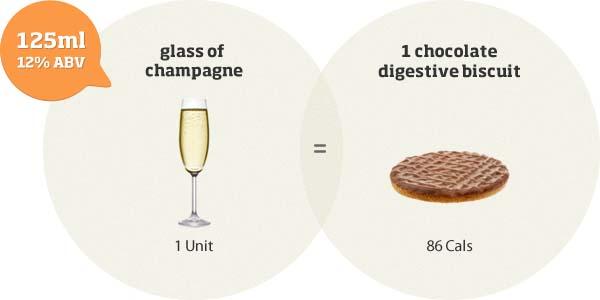 wine calories