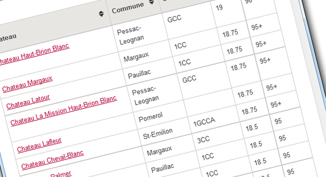 bordeaux-2012-decanter-en-primeur-ratings-scores