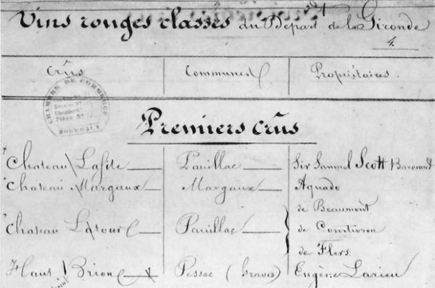 Bordeaux 1855 Classification Premiers Crus