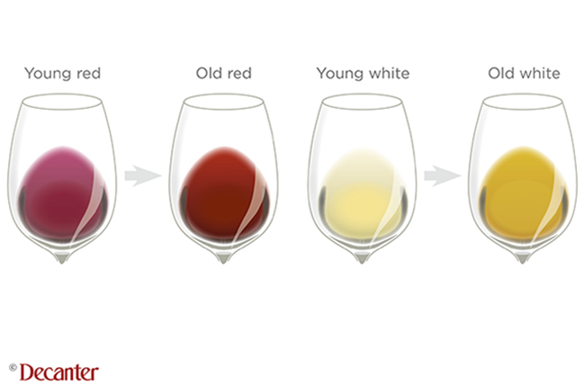 What happens as wine ages?