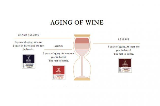 Spanish wine label