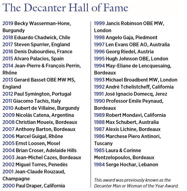 hall of fame winners