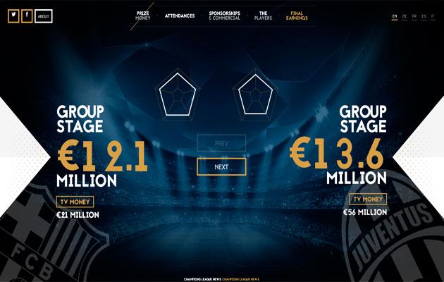 Billion-Dollar-game-1