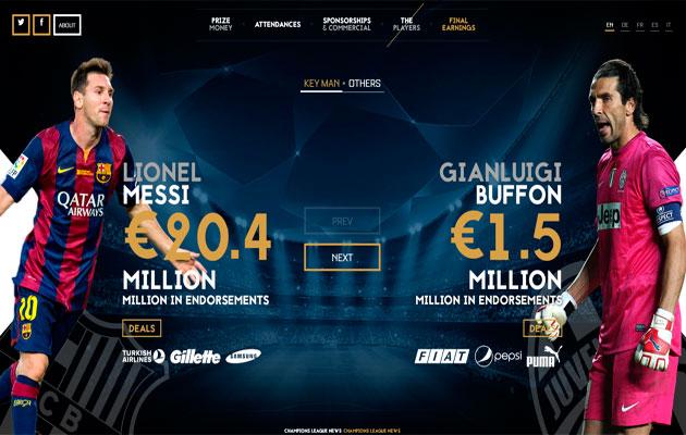 Billion-Dollar-game-13