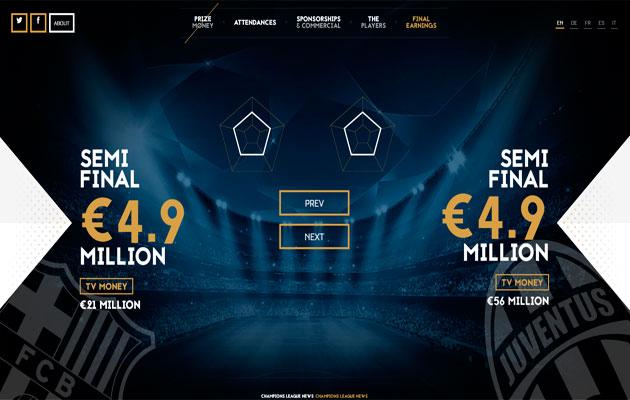 Billion-Dollar-game-4
