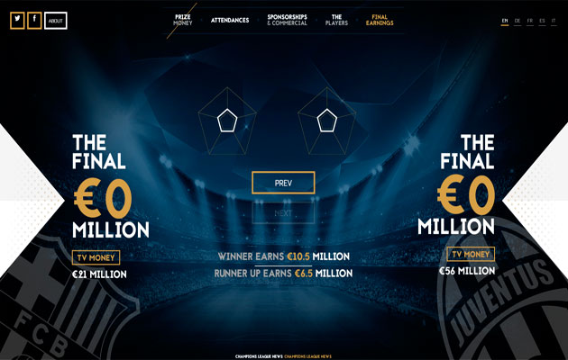 Billion-Dollar-game-5