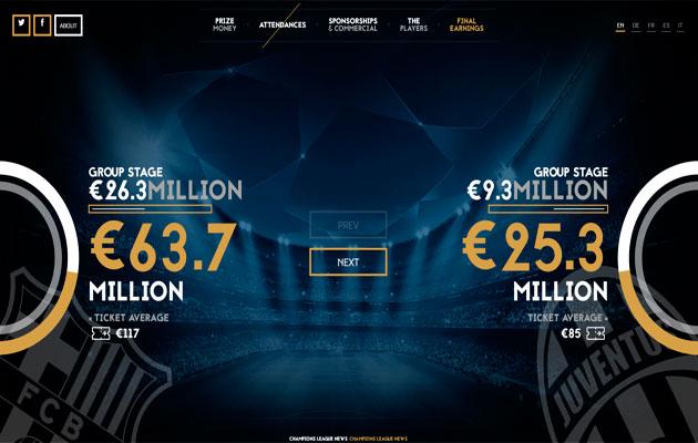 Billion-Dollar-game-6