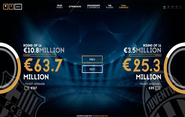Billion-Dollar-game-7