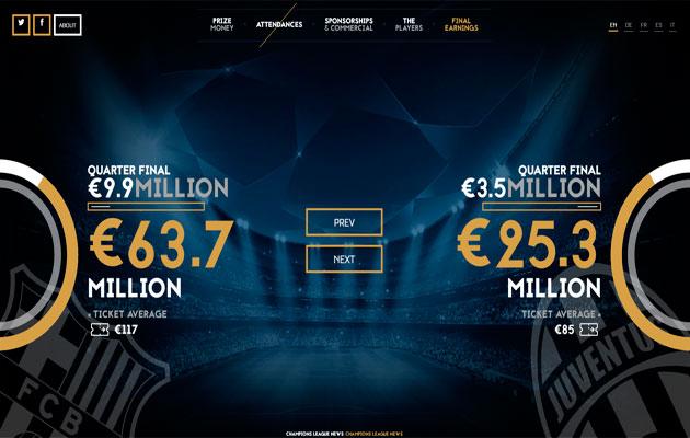Billion-Dollar-game-8