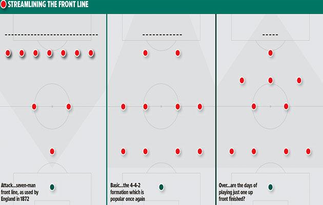 tactics-twin-strikers