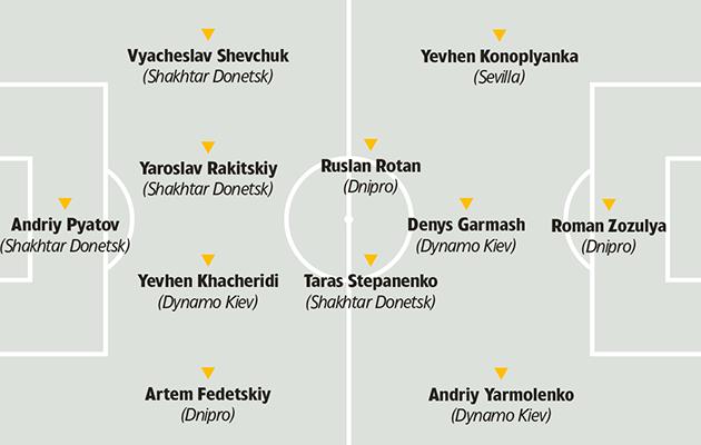 Ukraine tactics