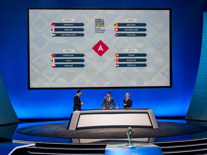 UEFA Nations League Groups - who is playing who?