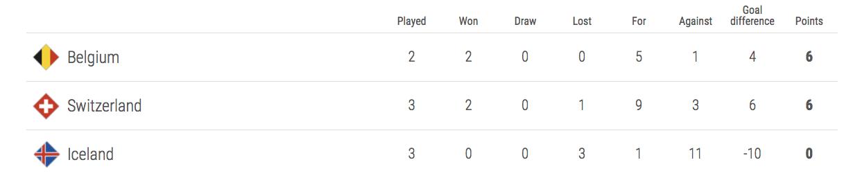 Belgium Uefa Nations League Fixtures Squad Group Guide