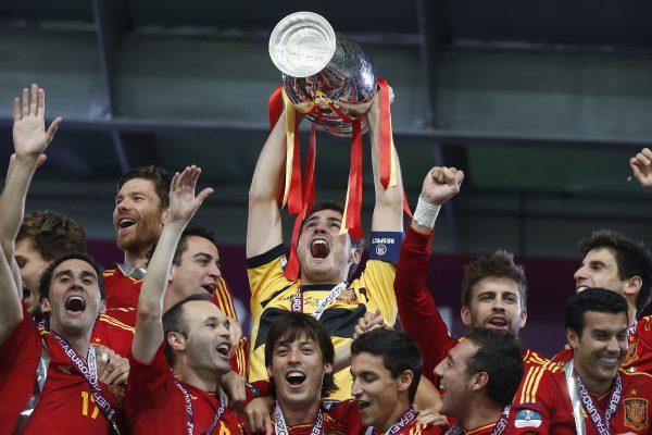 European Championship Winners