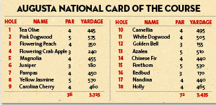 Augusta scorecard