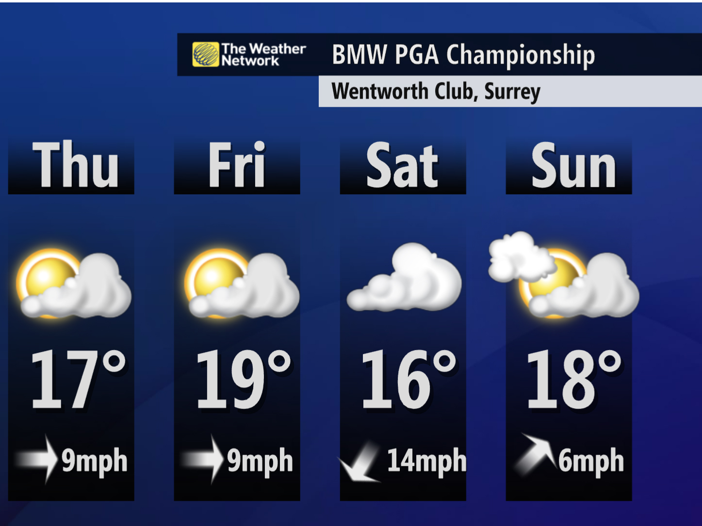 Weather Forecast For Bmw Pga Championship Golf Monthly