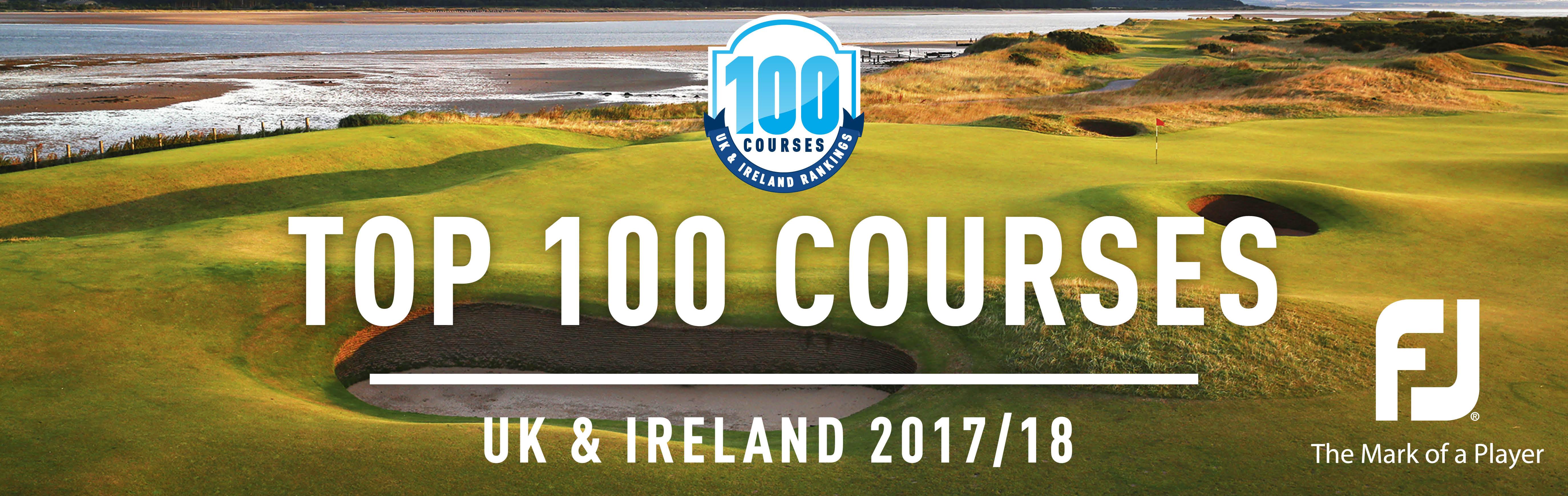 Top 100 Main Banner