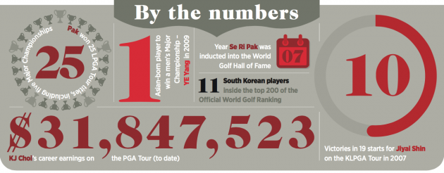 43e684ab5cf84 Why Are South Koreans So Good At Golf  - Golf Monthly