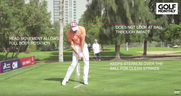 Henrik Stenson Golf Swing Analysis Golf Monthly