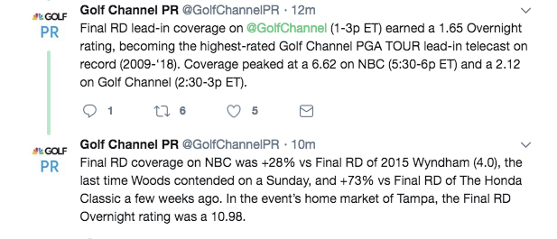 TV Ratings Prove Tiger Woods Is Golf's Biggest Draw