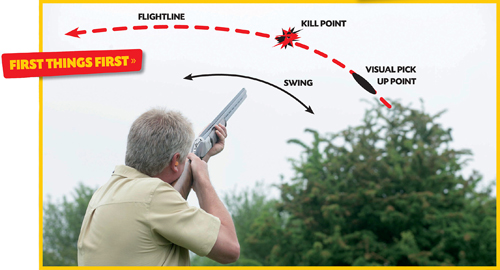 clay shooting instruction right and left