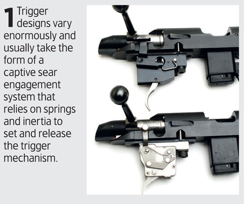 Safely clean your rifle trigger