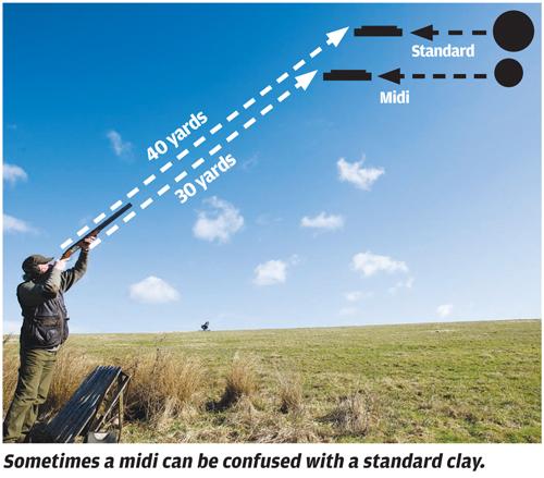 Clay shooting - Midi target