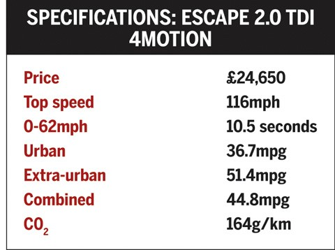 Volkswagen Tiguan Escape specifications