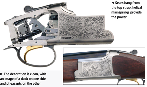 Browning shotgun action