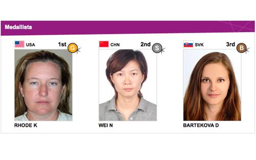Olympic Shooting - Women's Skeet final results.png