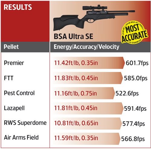 air rifle accuracy