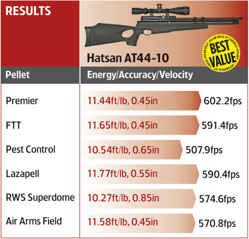 air rifle review