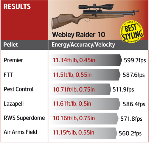 air rifle energy