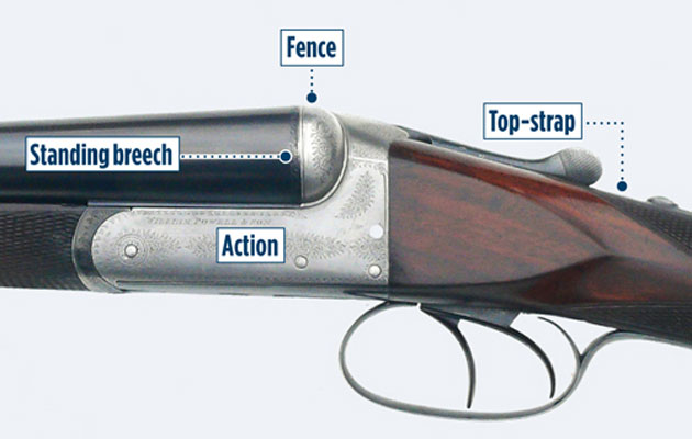 How a shotgun works