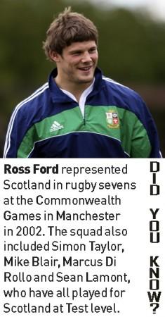 rossfordff
