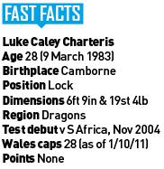 charteris fact