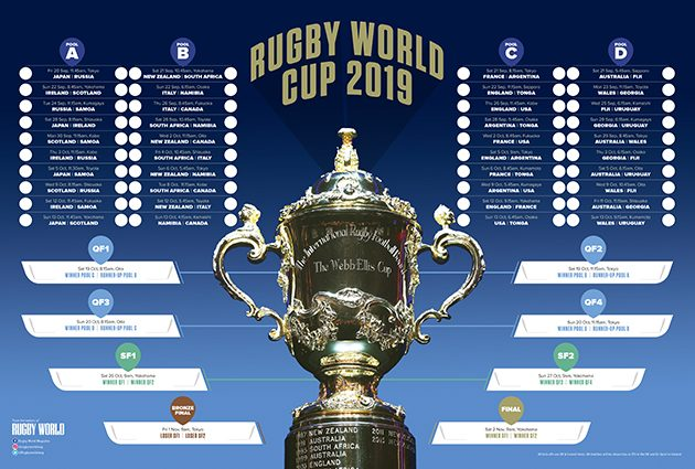 Rugby World Cup 2019 Wallchart And Print
